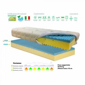 Čtvercový tvar matrace Bio a půl
